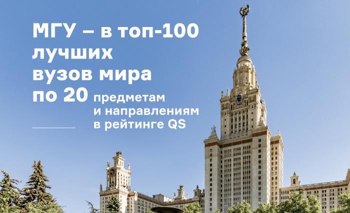 Московский университет в ТОП-60 по политическим наукам-min